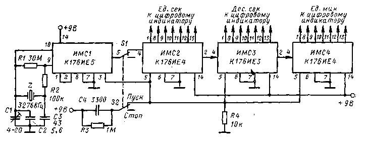 Схемы электронных цифр