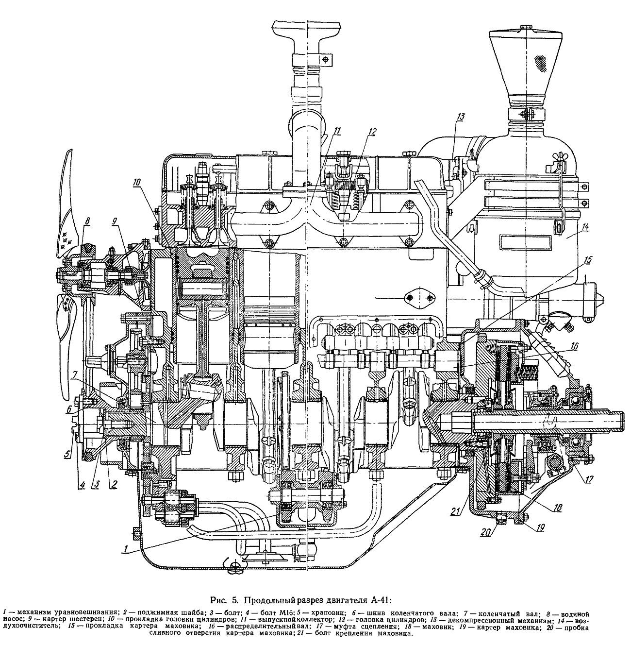 ремонт двигателя а 41 инструкция