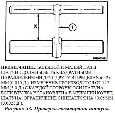 18 1 - Установка поршневых колец на дизель