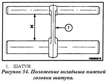 18 2 - Установка поршневых колец на дизель