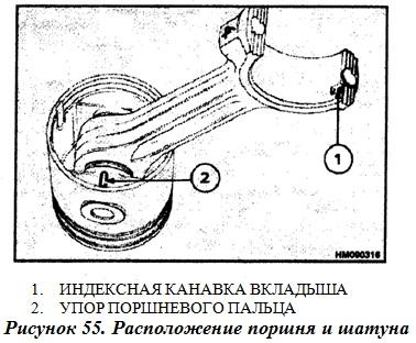 18 4 - Установка поршневых колец на дизель