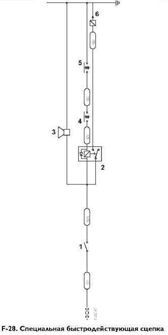 18 - Установка поршневых колец на дизель