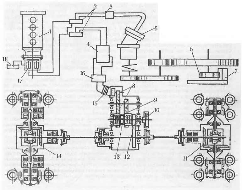 Гидравлический поворот схема