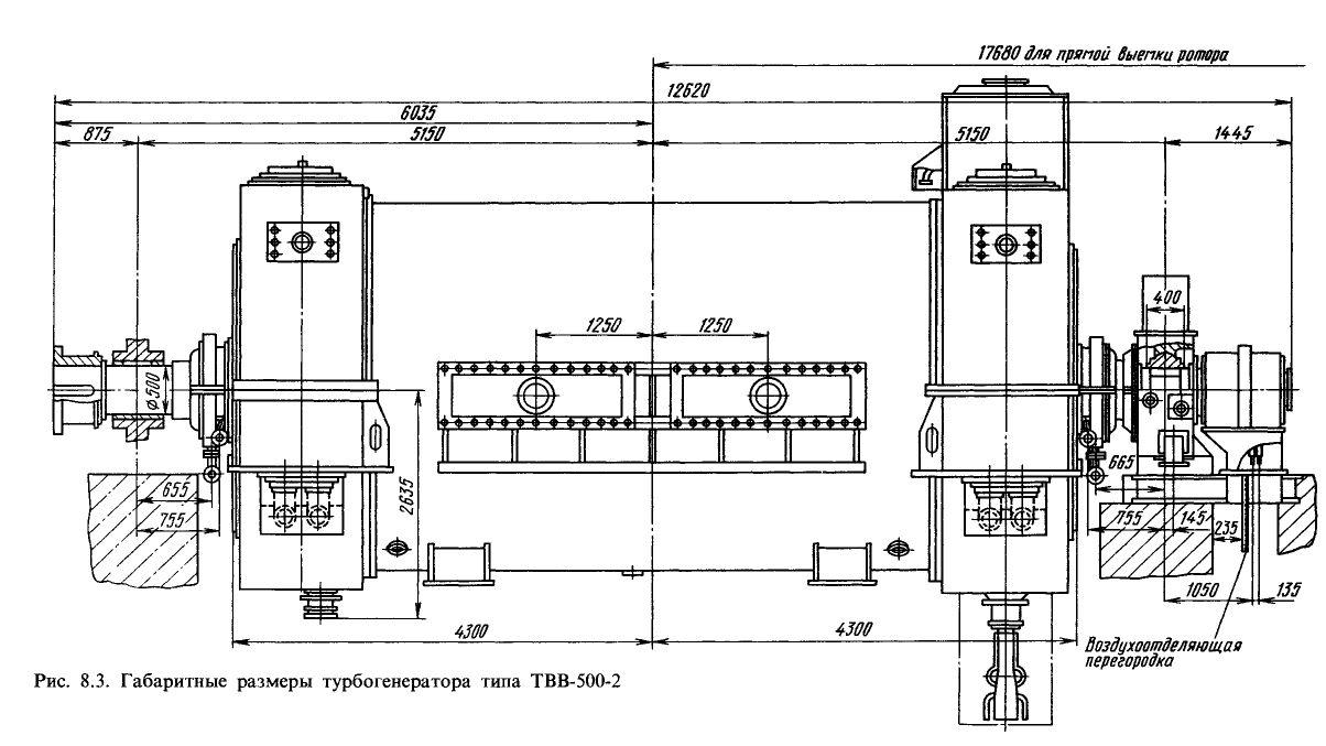 Теплообменник обмотки статора твв 200 2а теплообменник топлива пежо релай