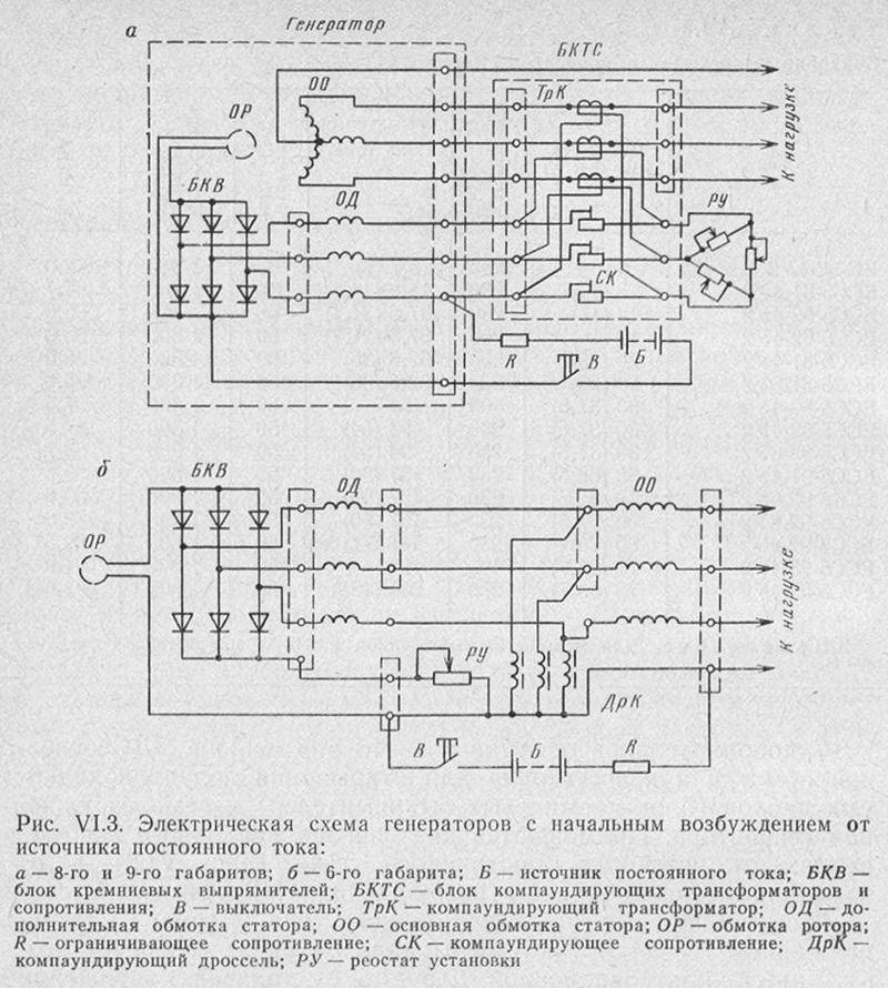 Устройство генератора ЕСС5