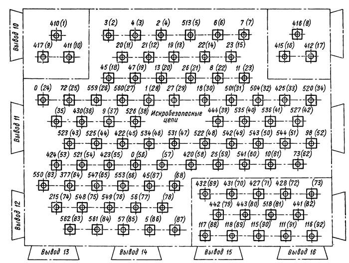 Схема расположения зажимов