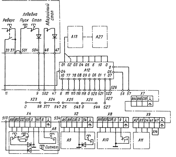 Схема внешних присоединений