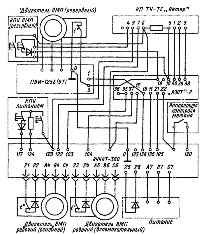 Рис. 57 Схема внешних