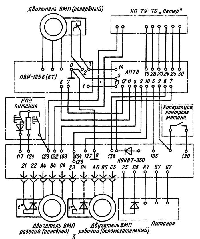 Схемы подключений комплектного