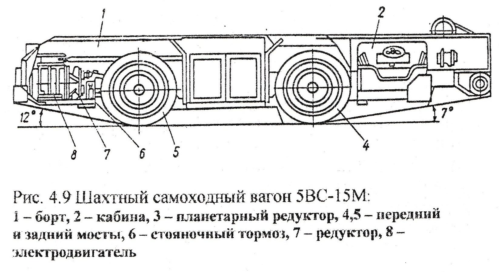 Цепь конвейера промежуточного вагона транспортер тсн 160а цены