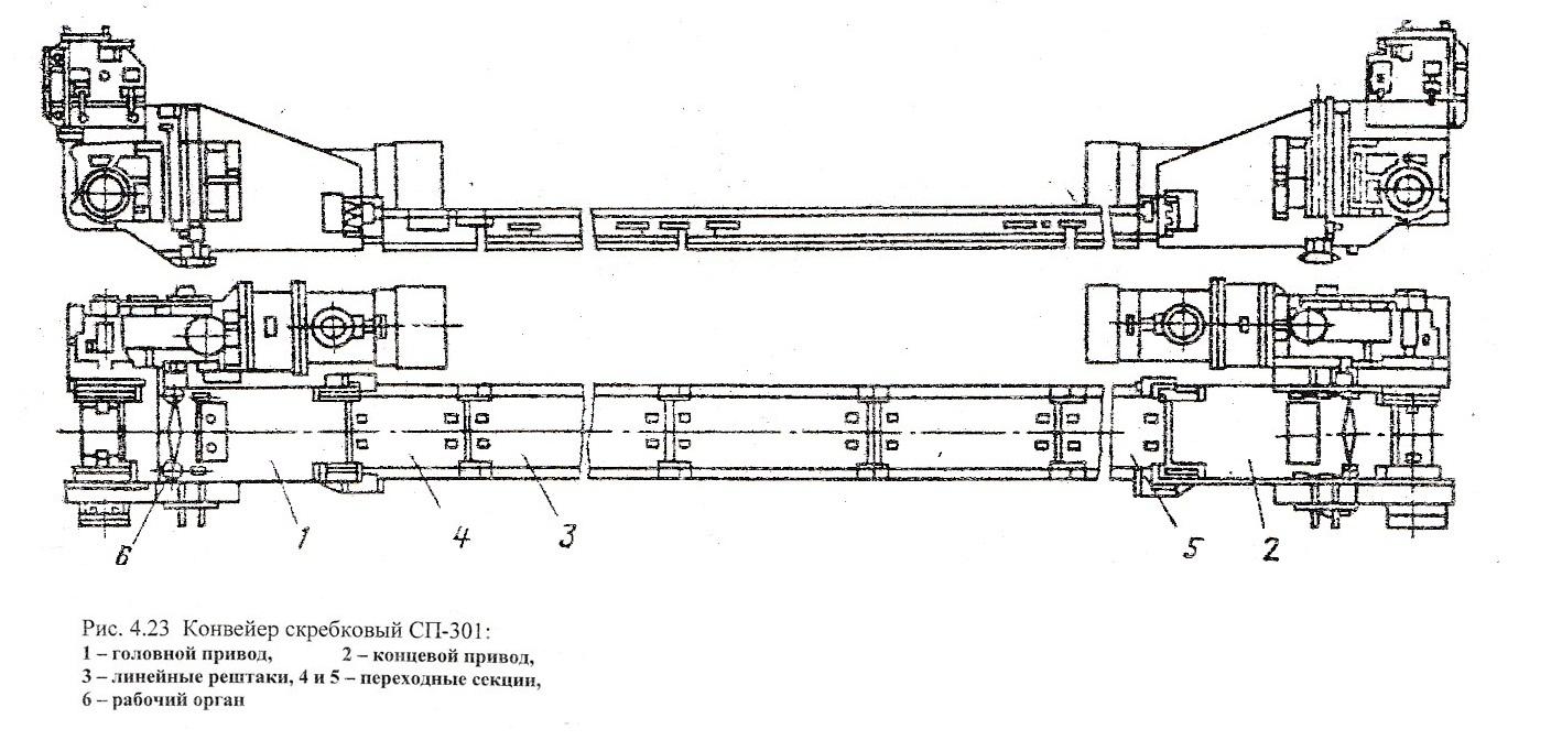 Правильная установка скребкового конвейера элеватор моршанск тамбовская область