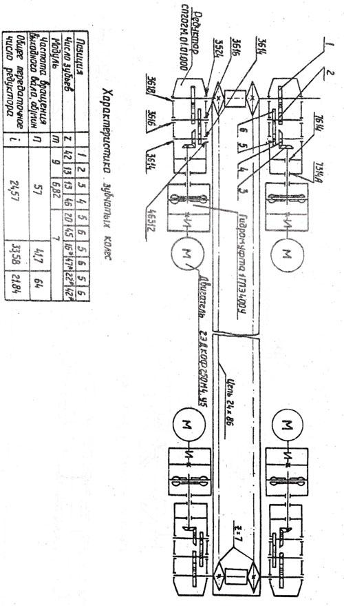 Сп 202 скребковый конвейер характеристика оао обоянский элеватор телефон