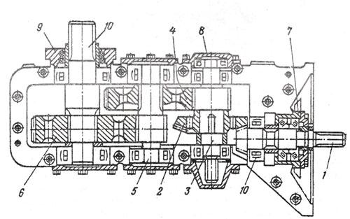конвейера сп 202 и его характеристика
