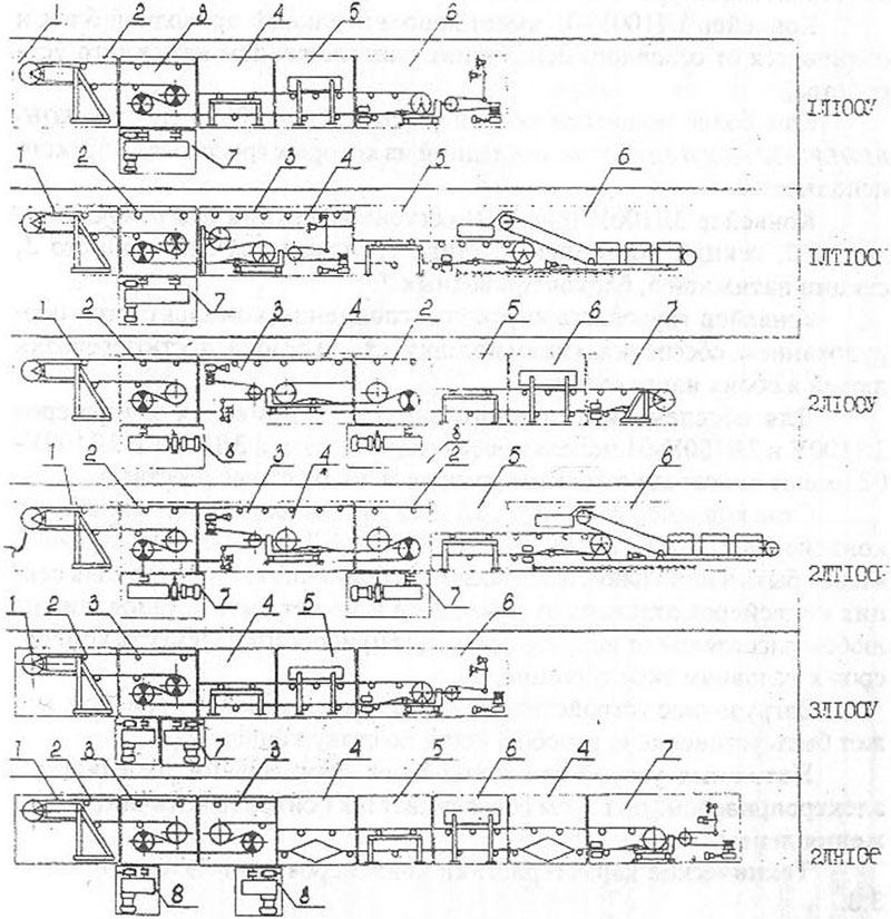 Конвейер 1лу 120 подшипниковые узлы транспортеров