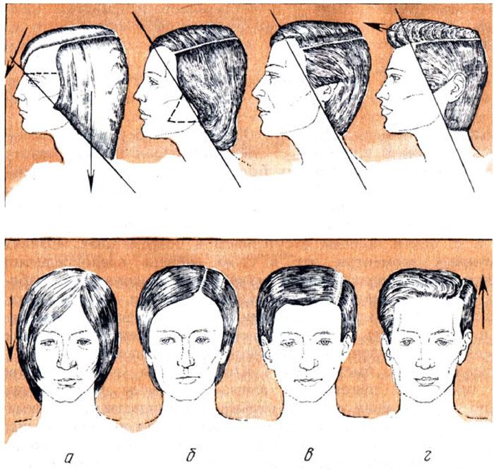 Женские стрижки при высоком лбе и залысинах 49