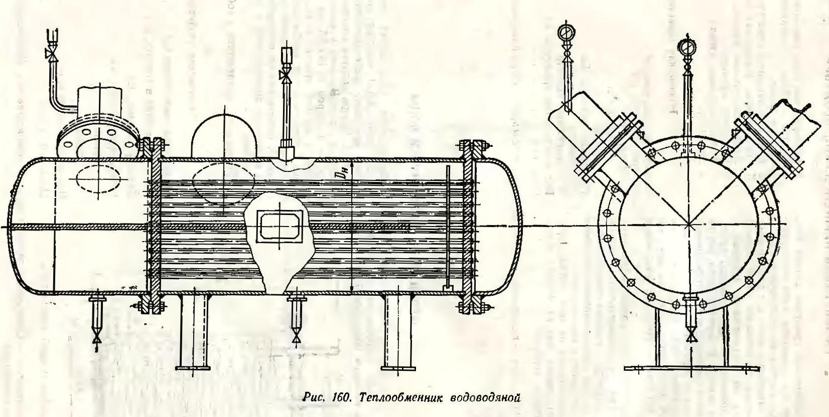 Теплообменник водоводяной котельная водяной пол с кожухотрубным теплообменником