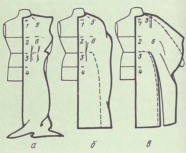 Пальто с цельнокроеным рукавом своими руками 19