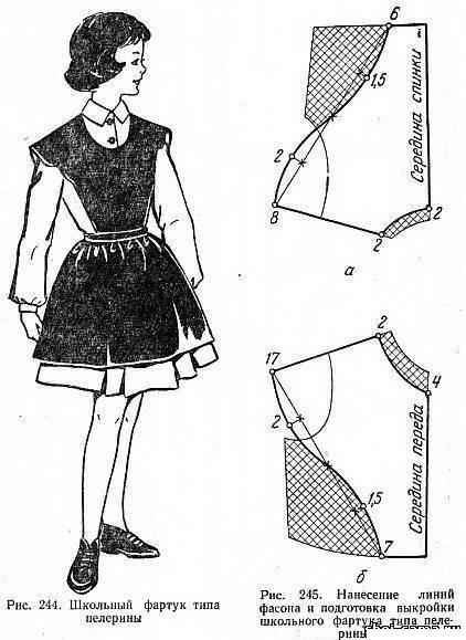 Как сшить школьное платье своими руками выкройки