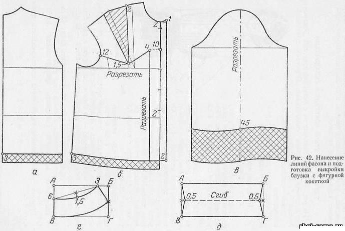 Выкройки блузки из шифона