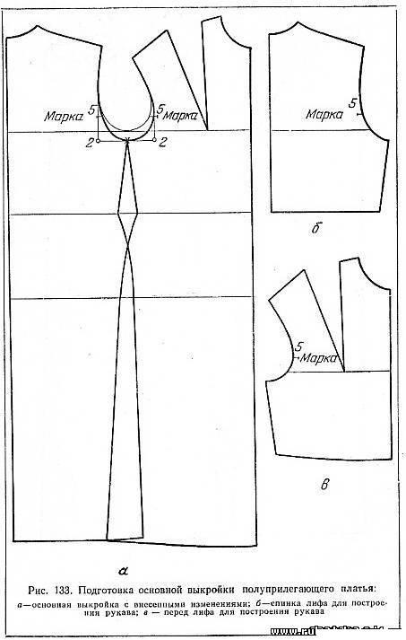 Как сшить классическое платье своими руками выкройки