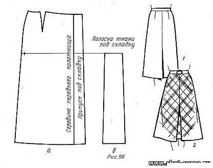 Моделирование Юбки Из Прямого Полотна