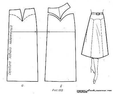 Раствор для складок юбки
