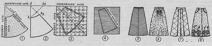 Как сшить расклешенную двухшовную юбку 70
