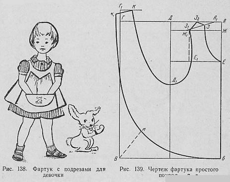 Как сшить детский фартук и колпак выкройка для девочки 4