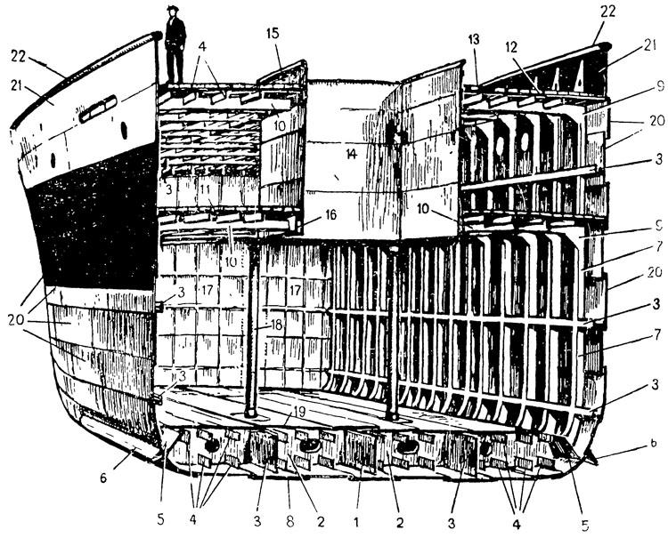 Корпус корабля картинки