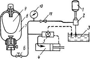 Схема люковых закрытий