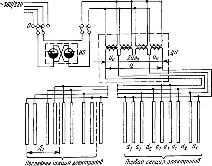 Схема электрозаградителя
