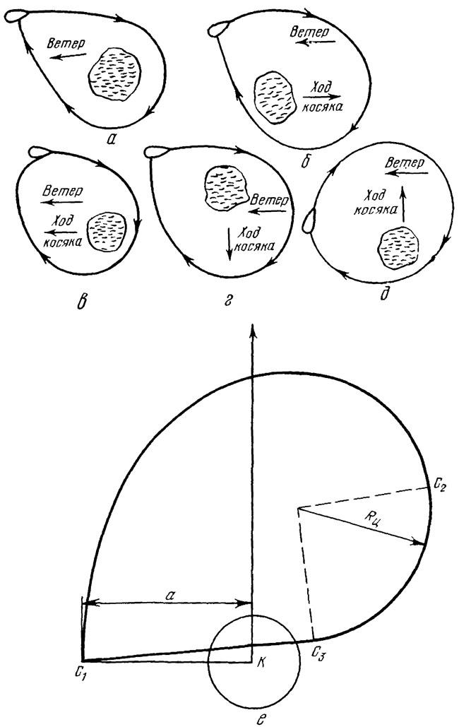 13 — траловая лебедка;