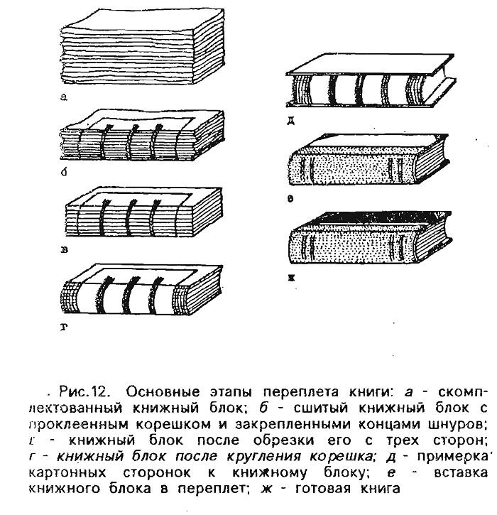 Как самому сделать переплёт для книги