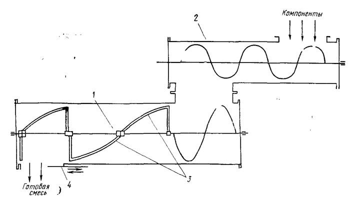 Схема работы смесителя Б2-КСН: