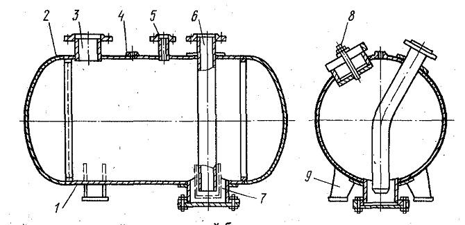 Опорные стойки для трубопроводов сжатого воздуха