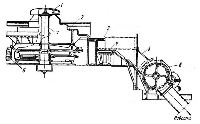 Течка транспортера накладки арок на транспортер