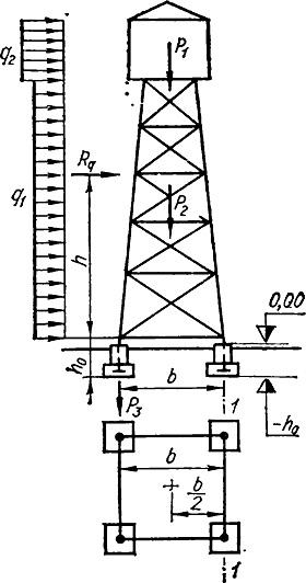 Расчет водонапорной башни на опрокидывание