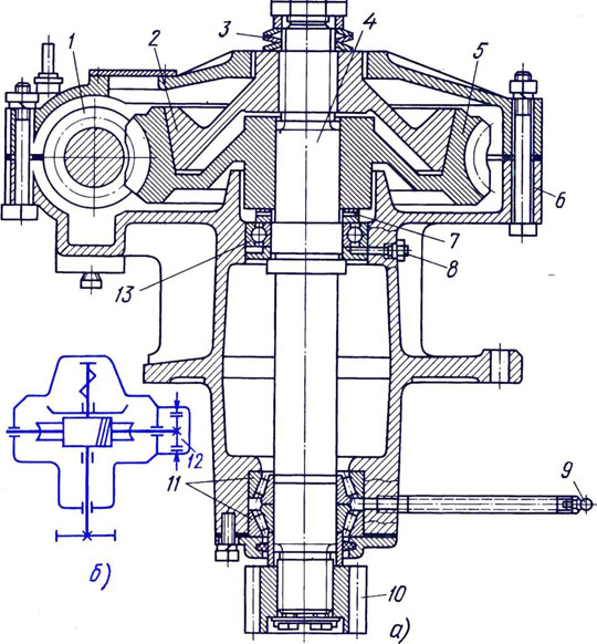 КС-2561Д с фрикционной