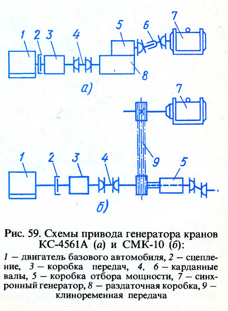 На кранах СМК-10 (рис.
