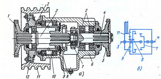 мощности крана СМК-10 (а)