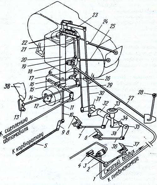 Схема управления крана