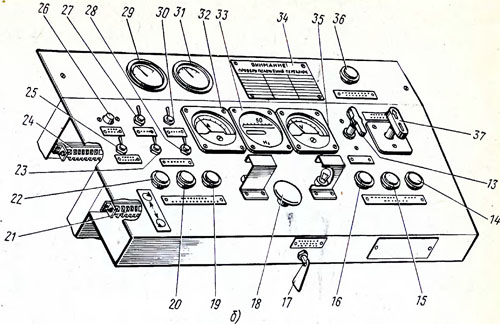 пульт управления (б) крана