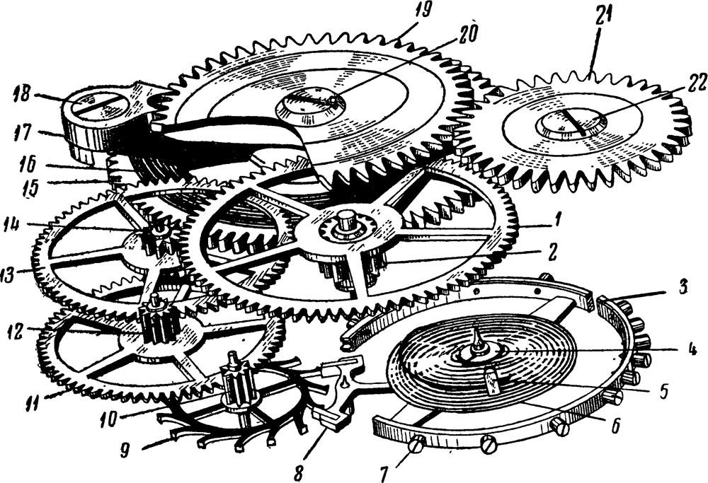 Механизм часов с анкерным