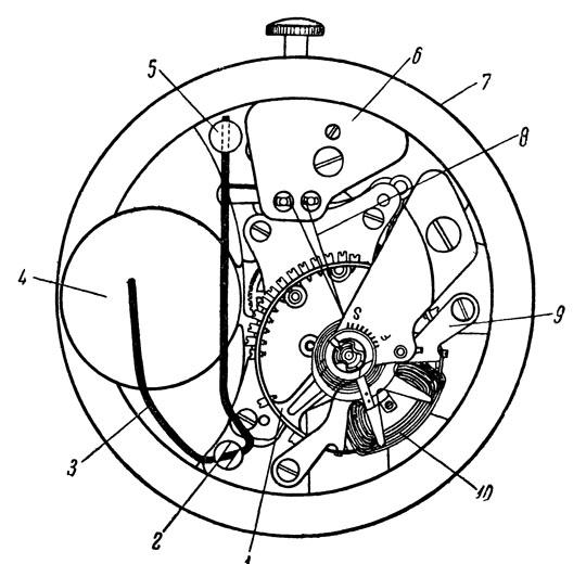 электрических часов