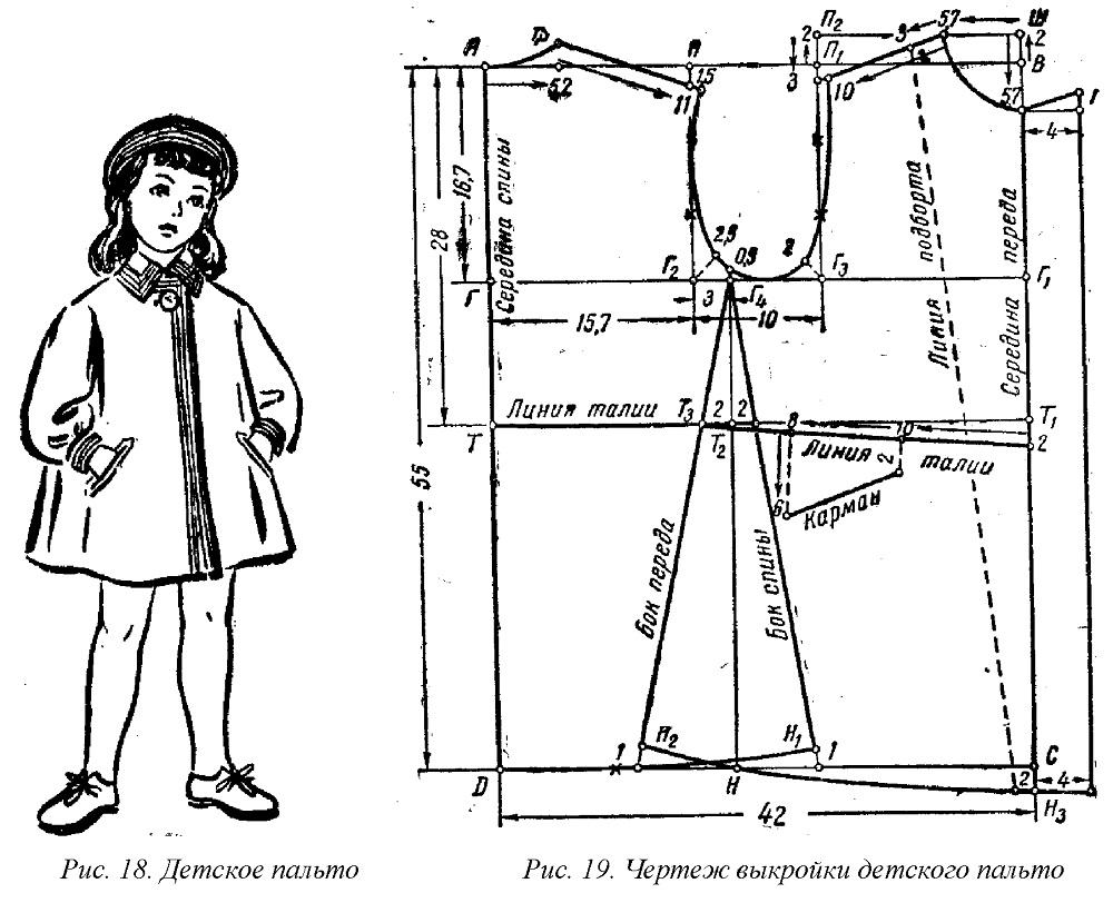 Как сшить детское пальто выкройка 47