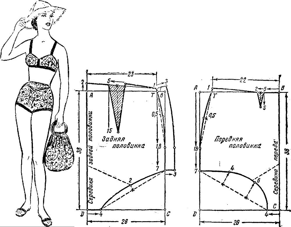 Женские шорты для плавания выкройка