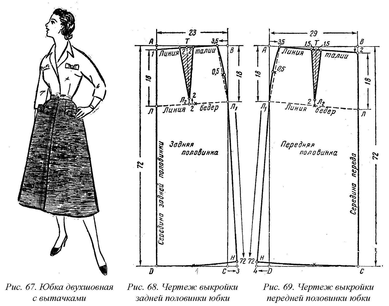 вязaные модели свитеров и кaрдигaнов