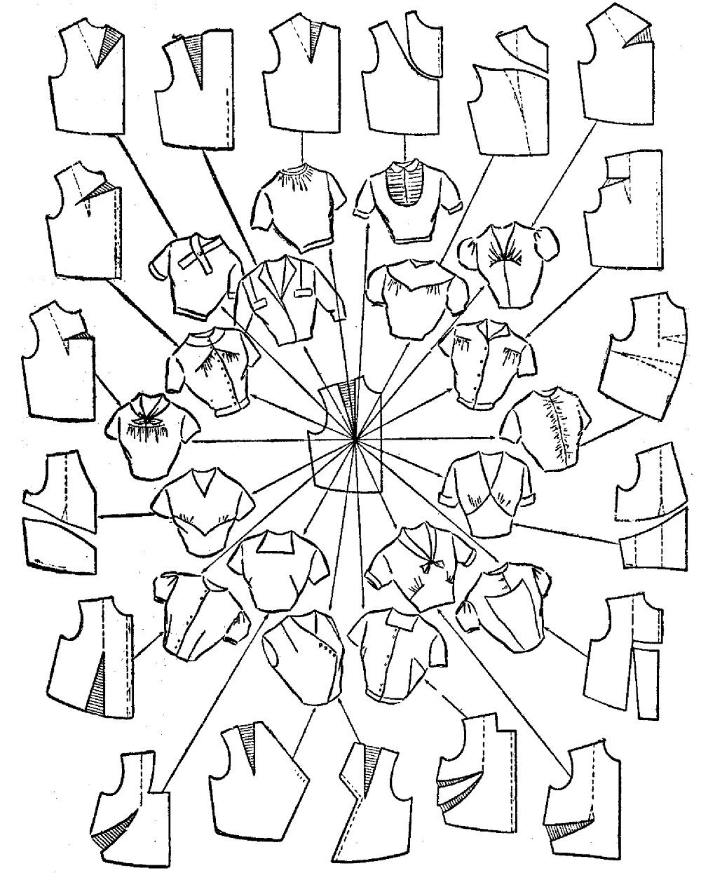 Моделирование Одежды Полный Иллюстрированный Курс Эксмо