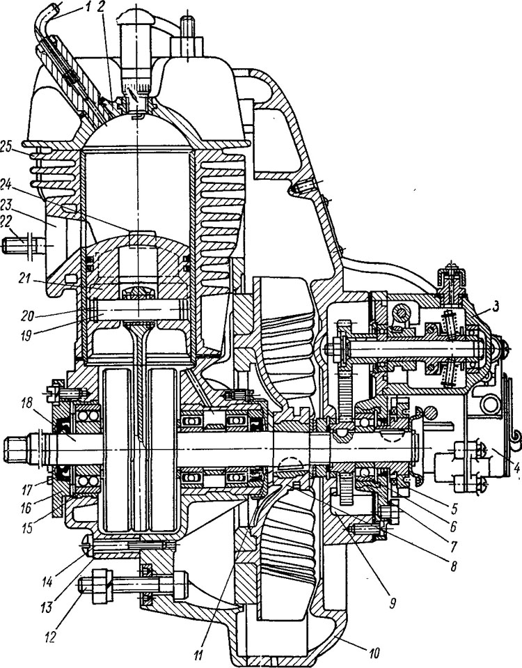 мотоблок зубр12 електросхема