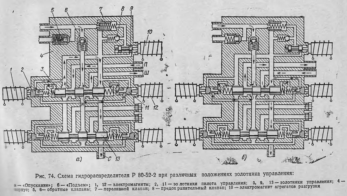 Гидрораспределитель схема и принцип работы